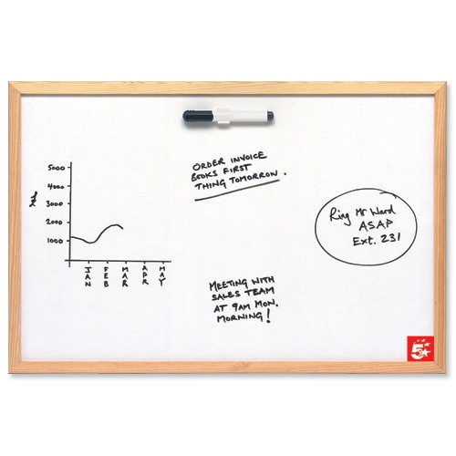 Cheap Whiteboard