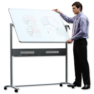 Rotating Whiteboard That Is Mobile Too 16