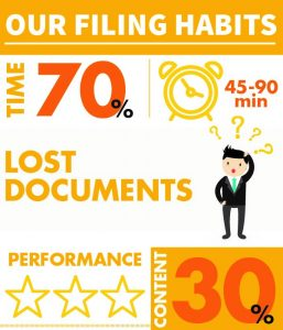 OUR FILING HABITS - a picture of filing in the average UK office 2